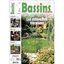 Bassins de jardin N°06 - Numérique